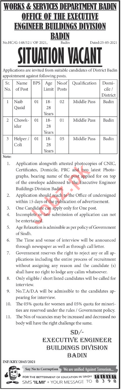 Executive Buindings Division BPS 1 to BPS 4 Jobs 2021