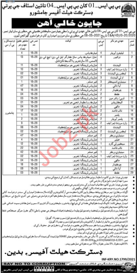 District Health Office Jamshoro BPS 1 to 04 Jobs 2021