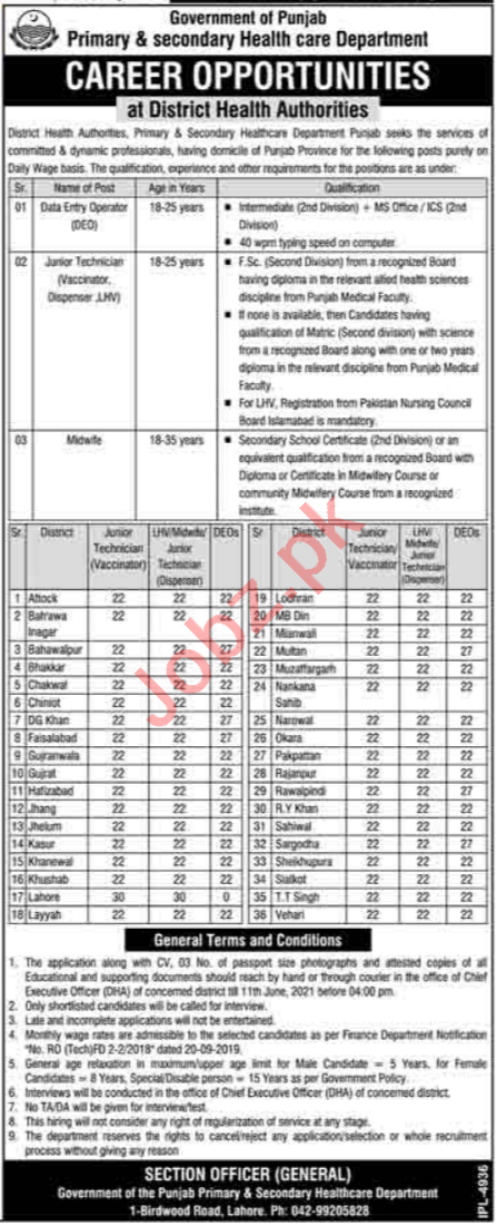 Health Department Punjab Jobs 2021 for Vaccinator & Midwife