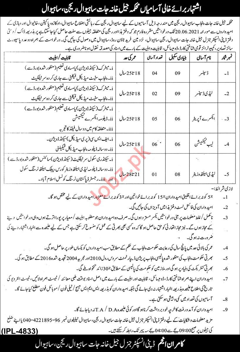 Jail Department Sahiwal Region Jobs 2021 for Dispenser