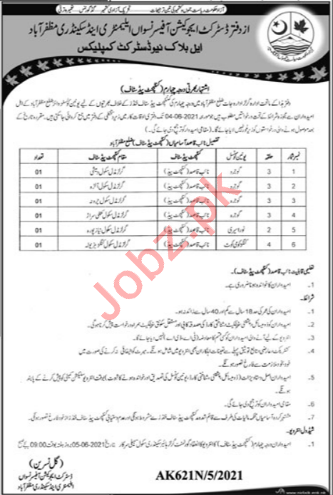 District Education Office Female Elementary & Secondary Jobs
