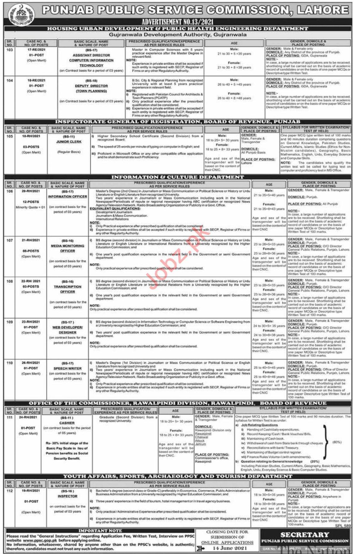 PPSC Advertisement No 13 Jobs June 2021 Jobs 2021