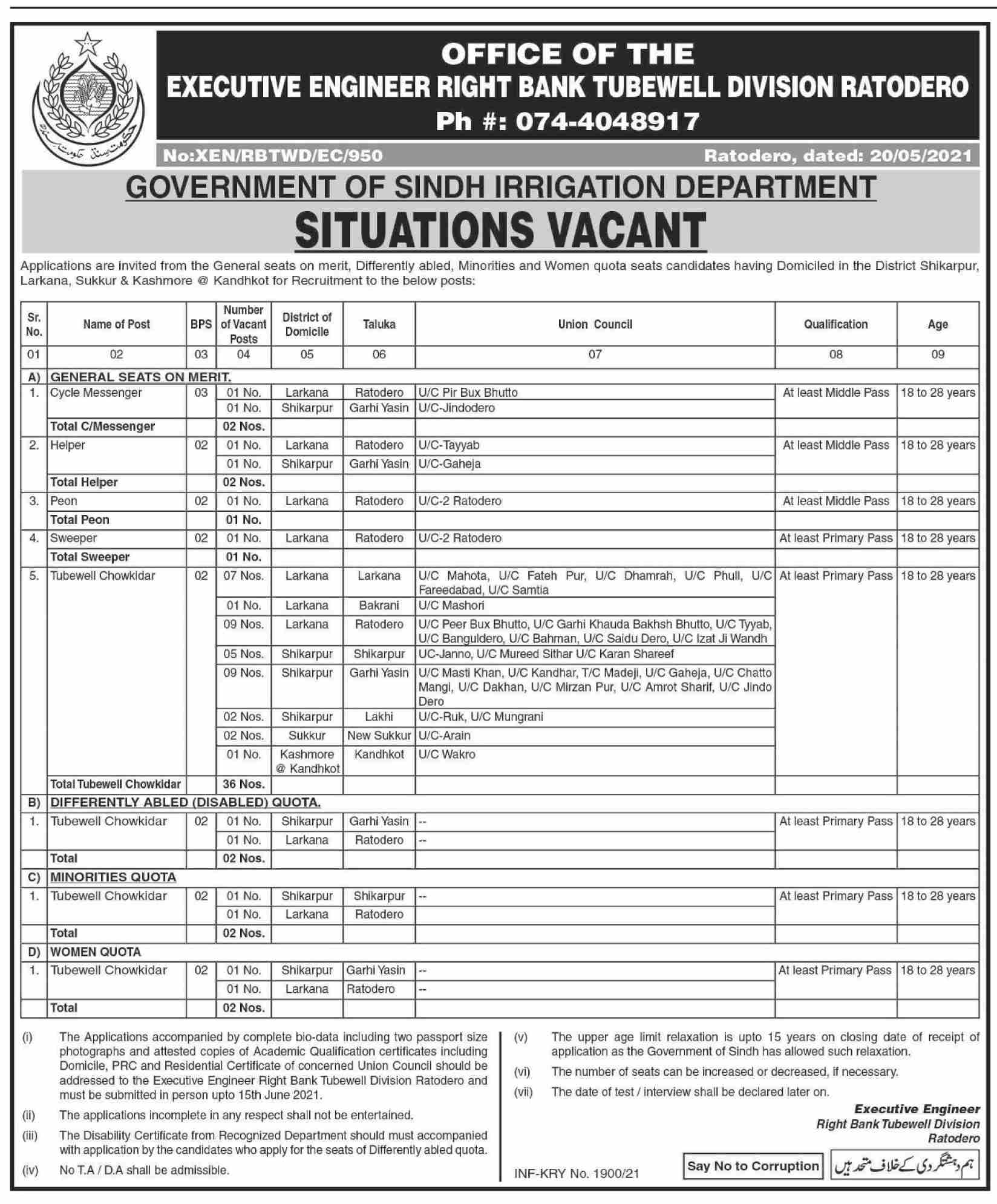 Right Bank Tubewell Division Management Jobs 2021