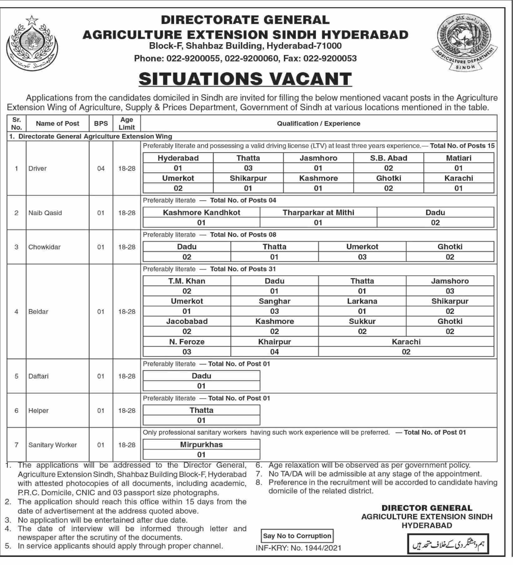 Director General Agriculture Extension Management Jobs 2021
