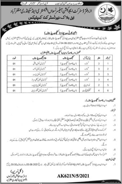 District Education Office Naib Qasid Jobs 2021