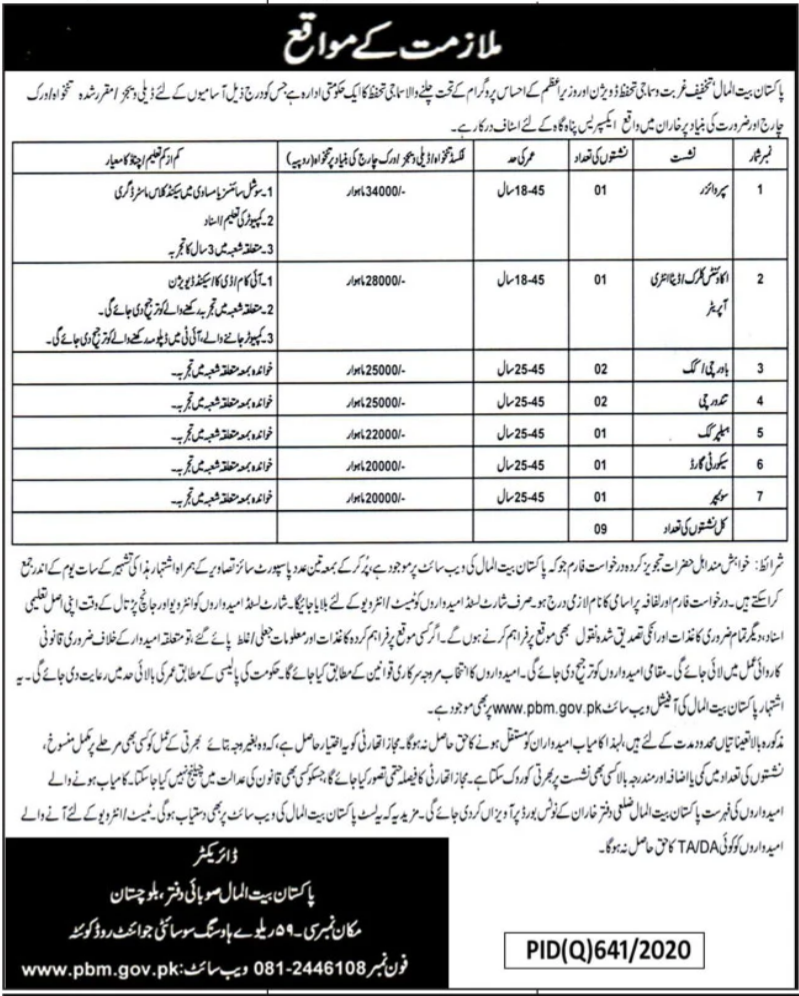 Pakistan Bait ul Mal PBM Jobs 2021 in Quetta Balochistan