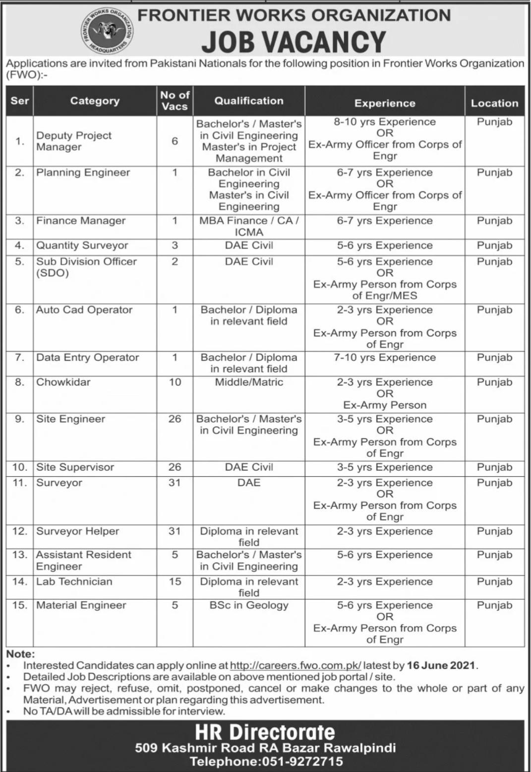 Frontier Works Organization FWO Jobs 2021 in Rawalpindi