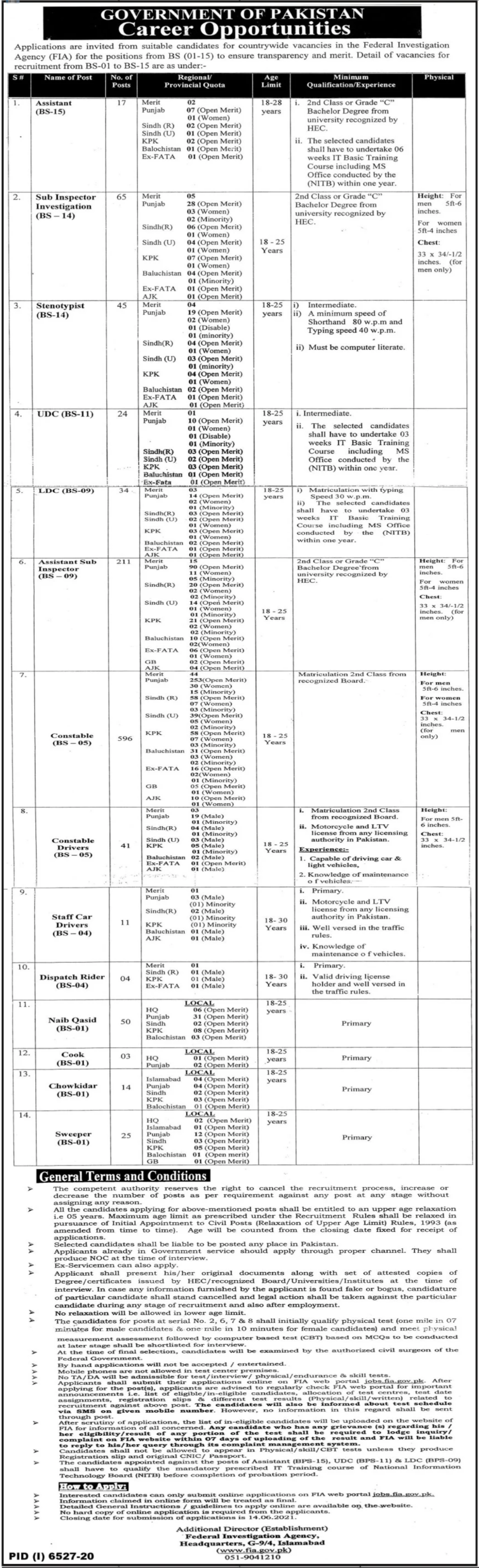 Federal Investigation Agency FIA Jobs 2021 in Islamabad