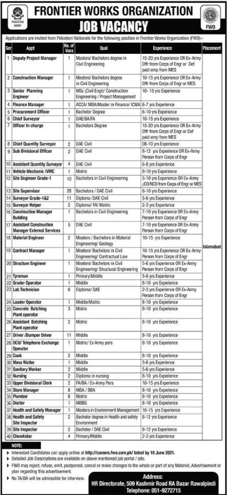 Frontier Works Organization FWO Jobs 2021 in Islamabad