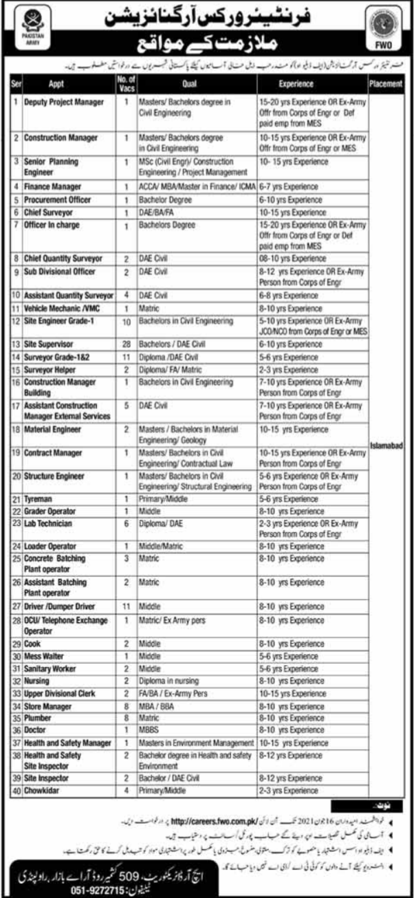 Pak Army Frontier Works Organization FWO Jobs 2021