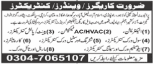 Private Limited Company Jobs 2021 For Technical Staff