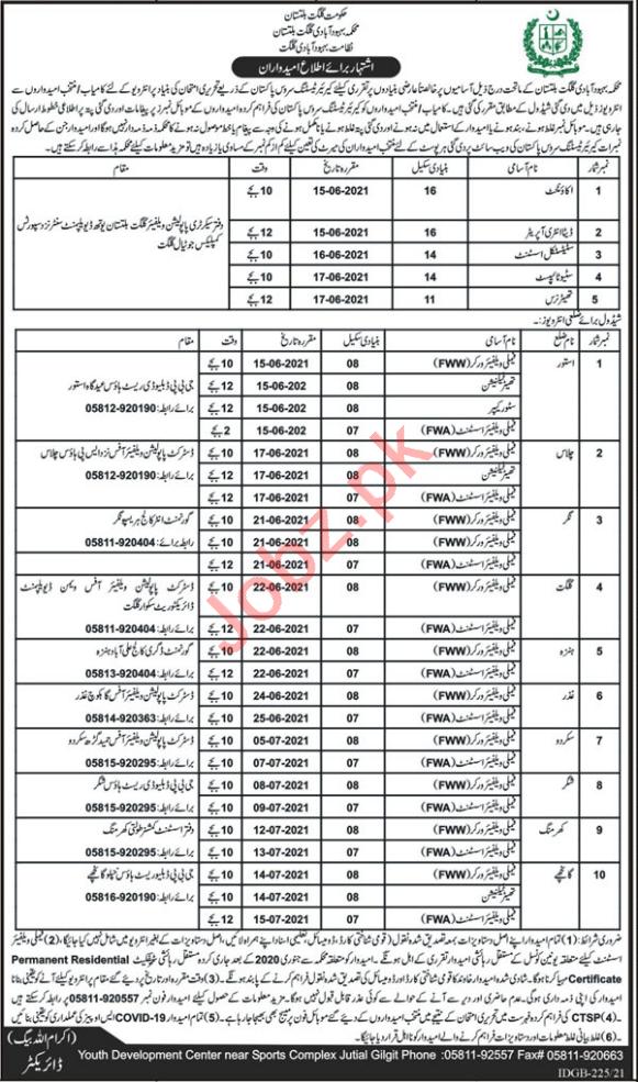 Population Welfare Department Gilgit Jobs Interview 2021