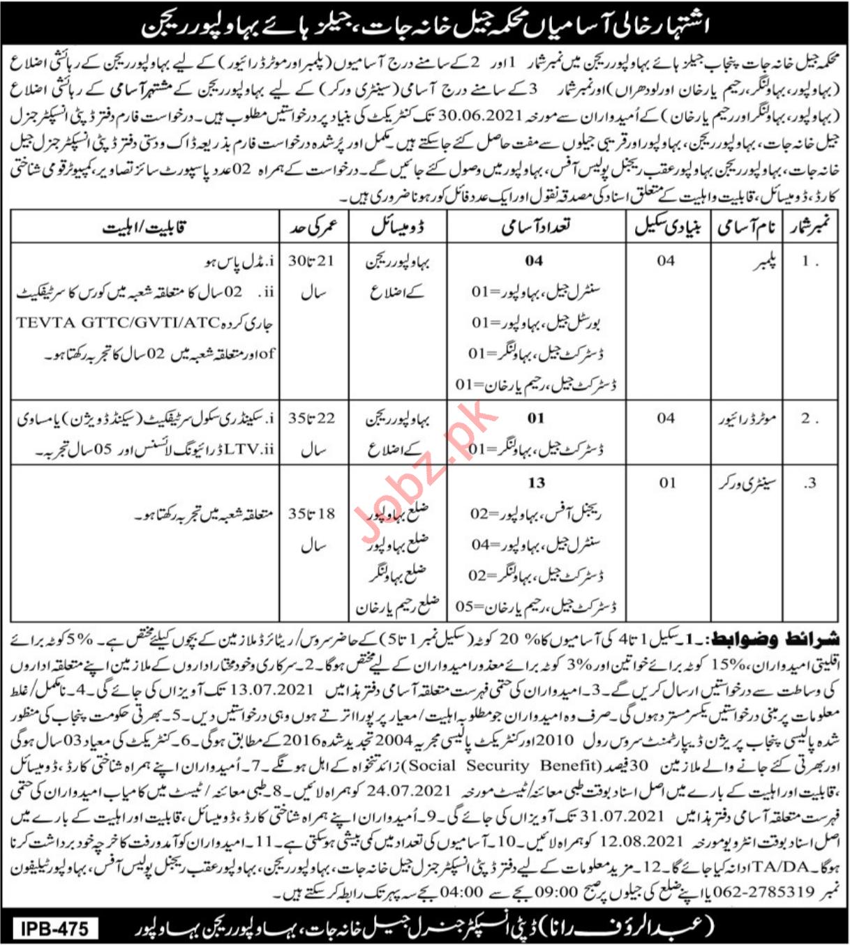 Jail Department Bahawalpur Region Jobs 2021 for Plumber