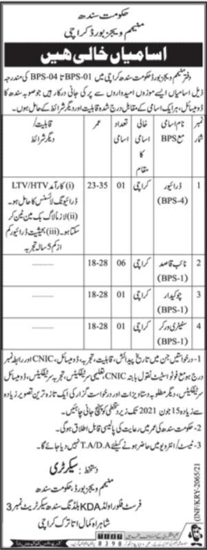 Minimum Wages Board Karachi BPS 01 to 04 Jobs 2021