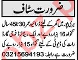 Domestic Staff Jobs 2021 in Haripur