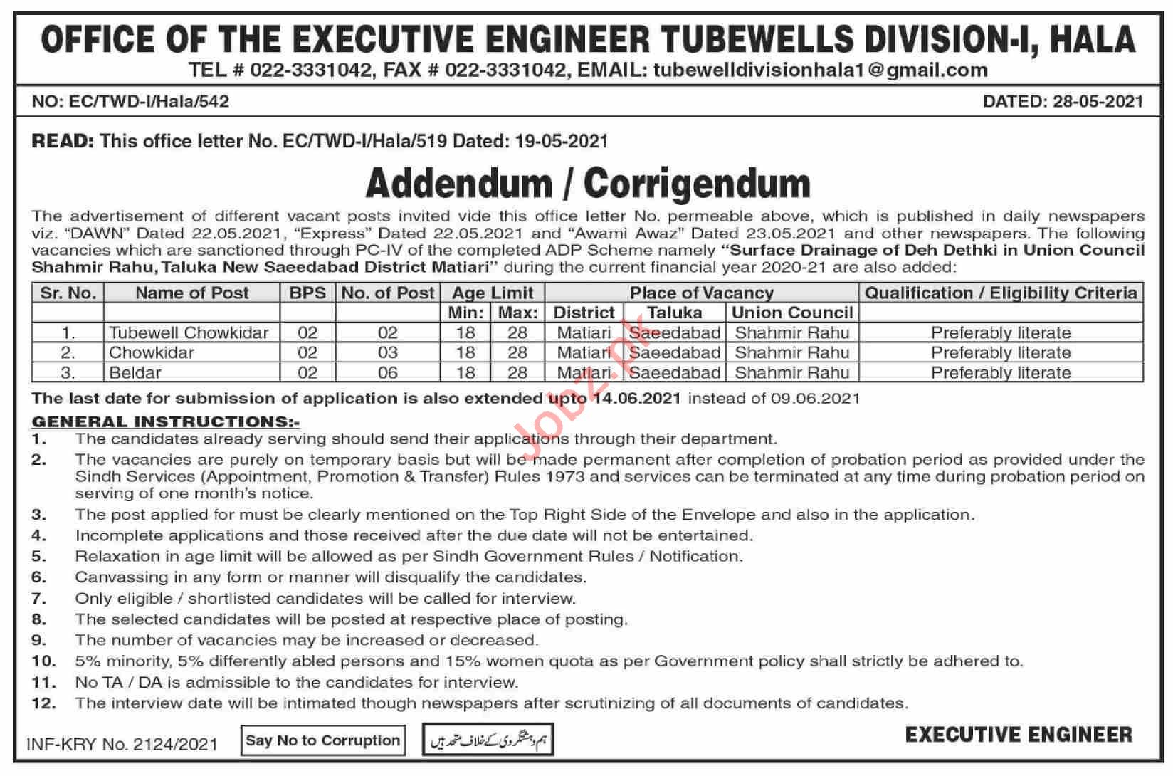 Tube Wells Division Hala 1 Jobs 2021 for Chowkidar & Beldar