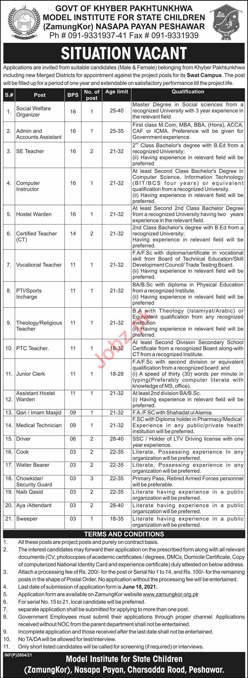 Model Institute for State Children Zamung Kor Peshawar Jobs