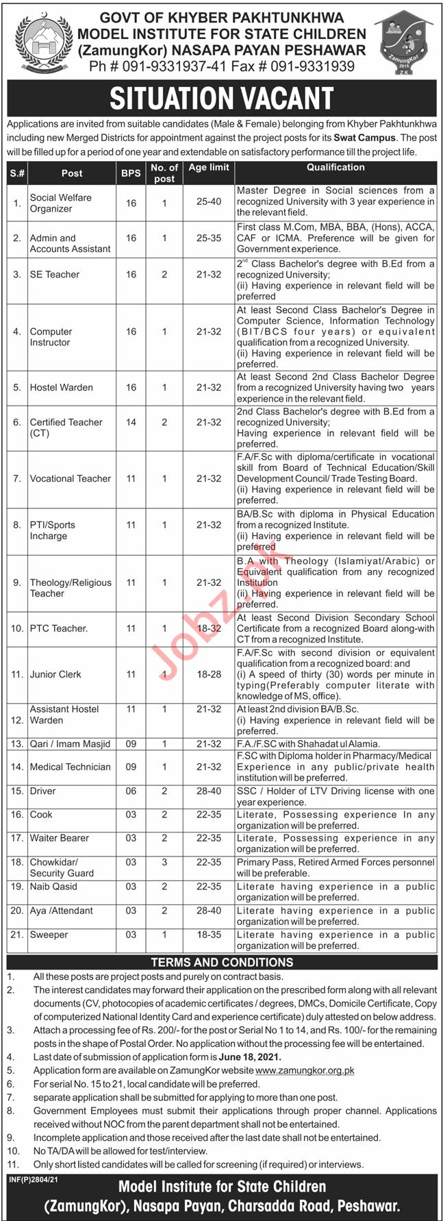 Model Institute for State Children Zamung Kor Swat Jobs 2021