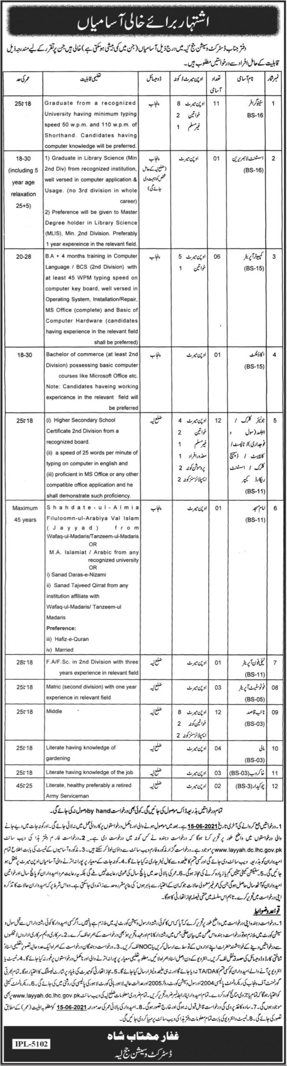 District & Session Judge Layyah Management Jobs 2021