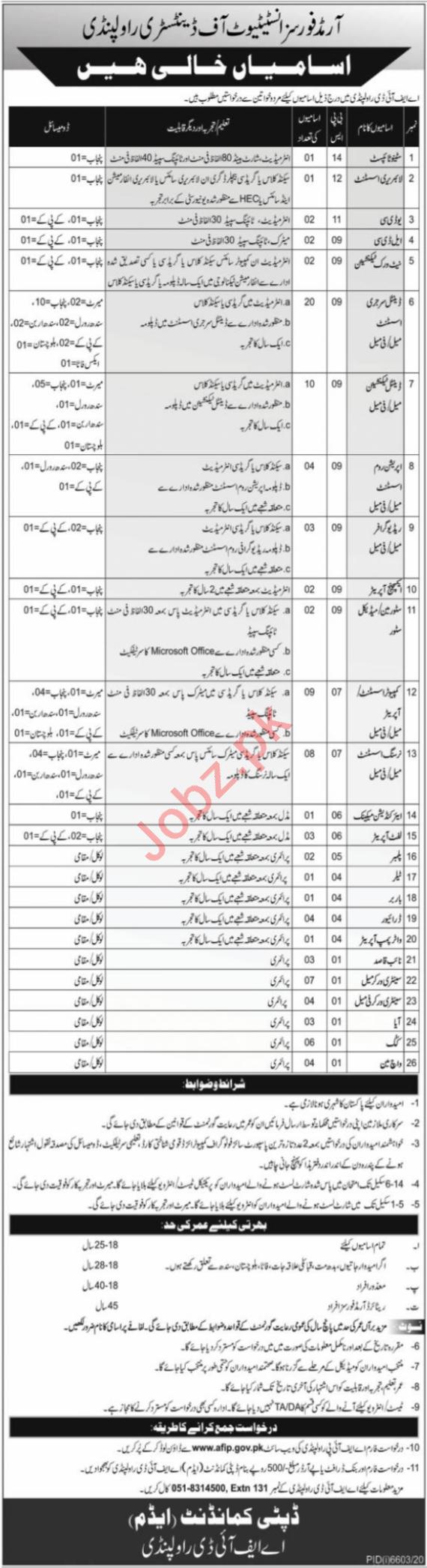 Armed Forces Institute of Dentistry AFID Rawalpindi Jobs