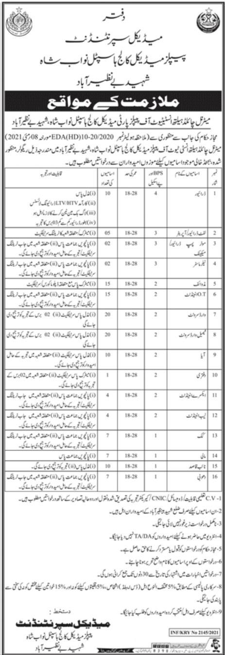 Peoples Medical College Hospital Nawabshah Jobs 2021