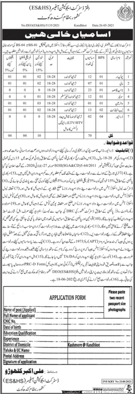 District Education Office Kashmore Jobs 2021
