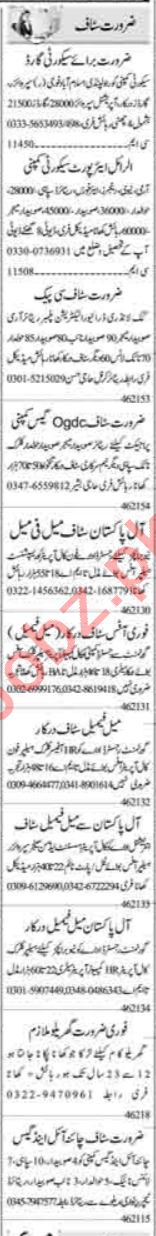 Finance Manager & Accounts Officer Jobs 2021 in Islamabad
