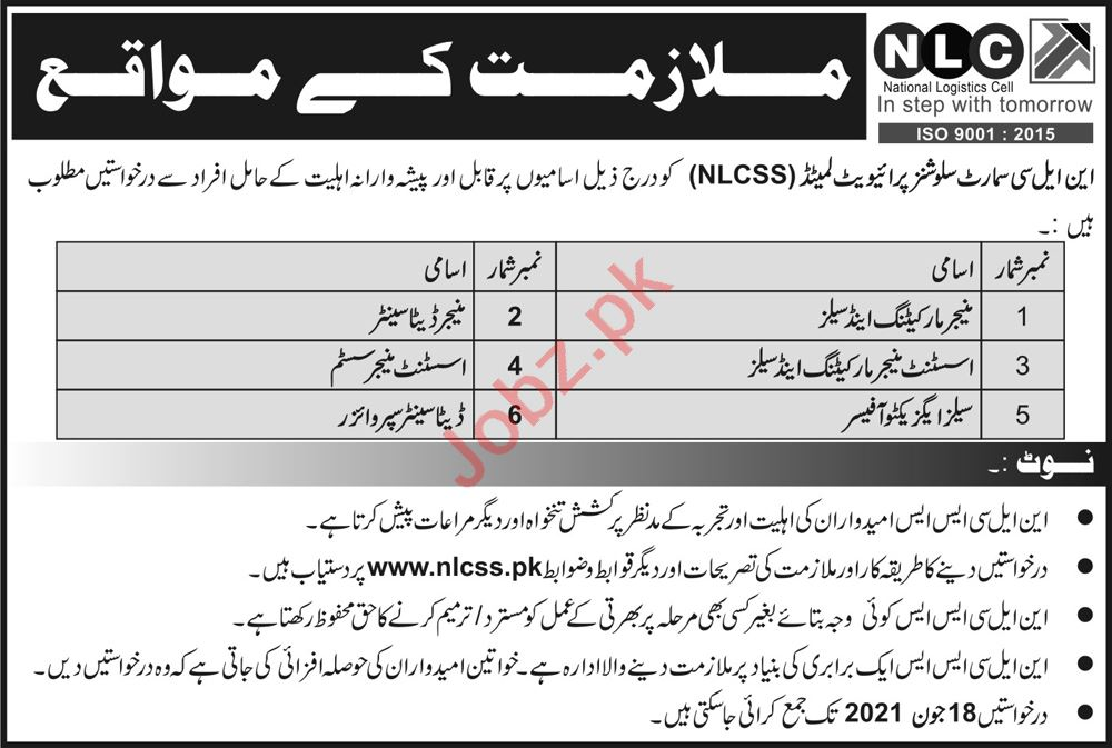 NLC Smart Solutions Jobs 2021 for Manager Marketing