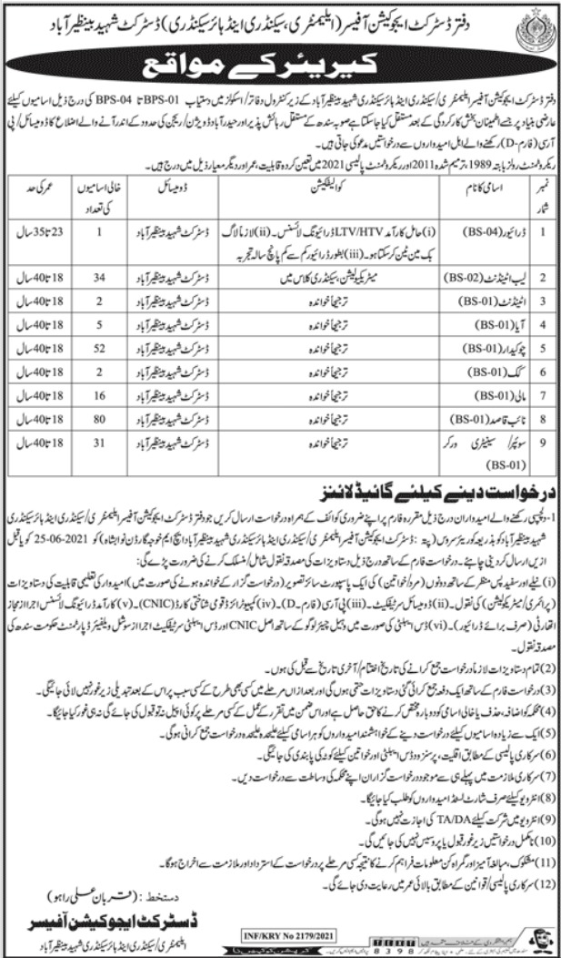 District Education Officer Jobs 2021 in Nawabshah
