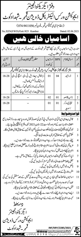 Education Works Division Jobs 2021 in Kamber Shahdadkot