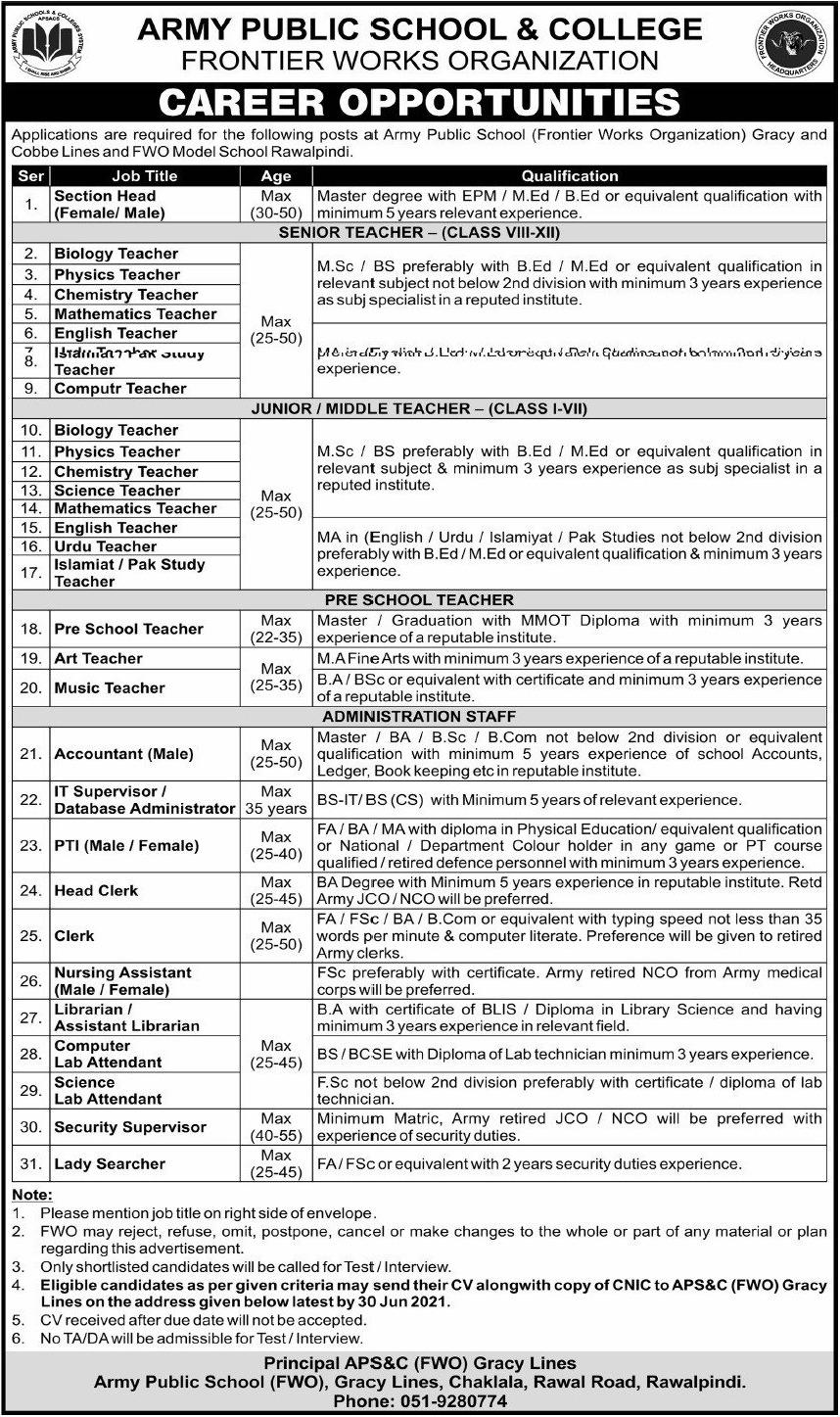 Army Public School & College Faculty Staff Jobs 2021