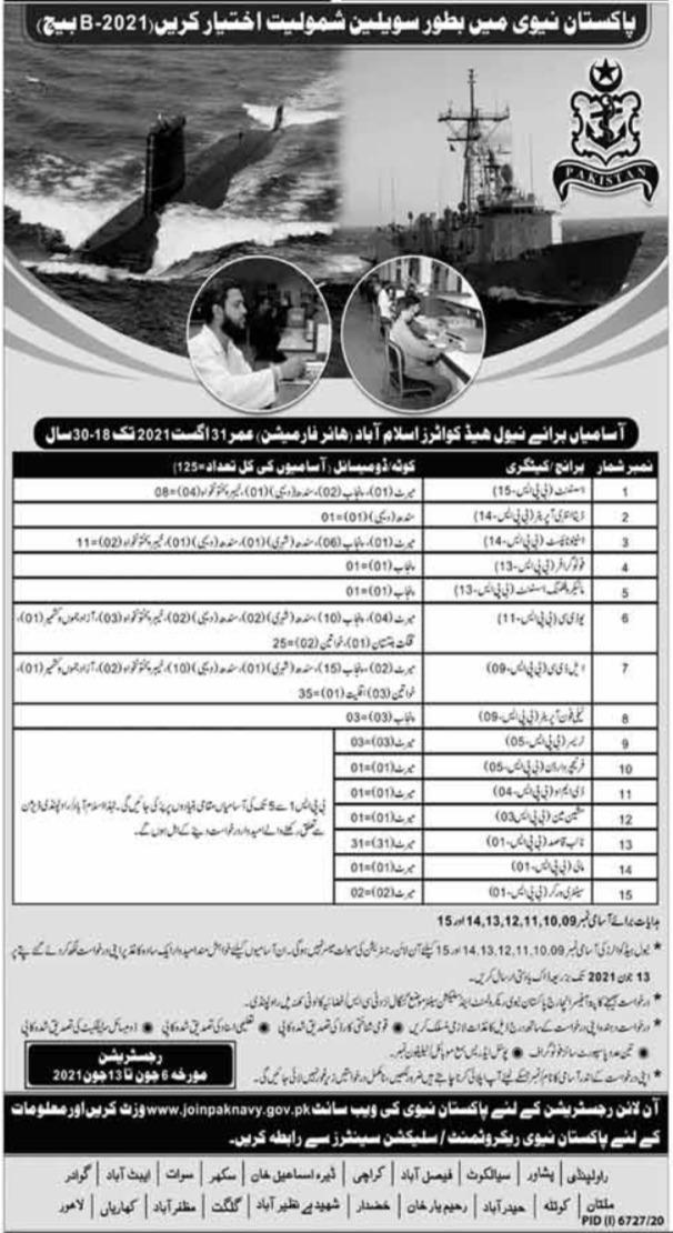 Pakistan Navy Civilians Officer Jobs 2021