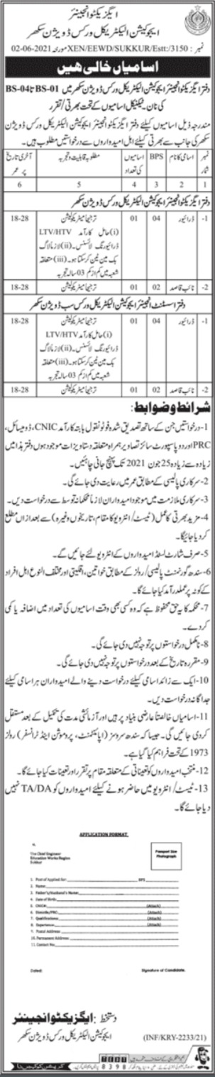 Education Electrical Works Division Sukkur Jobs 2021