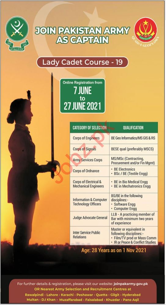 Lady Cadet Course 19 Join Pakistan Army as Captain