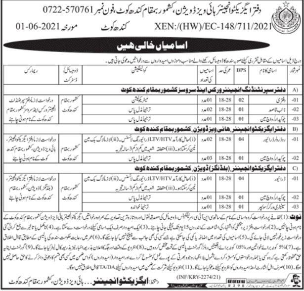 Highways Division Kandhkot Non Technical Jobs 2021