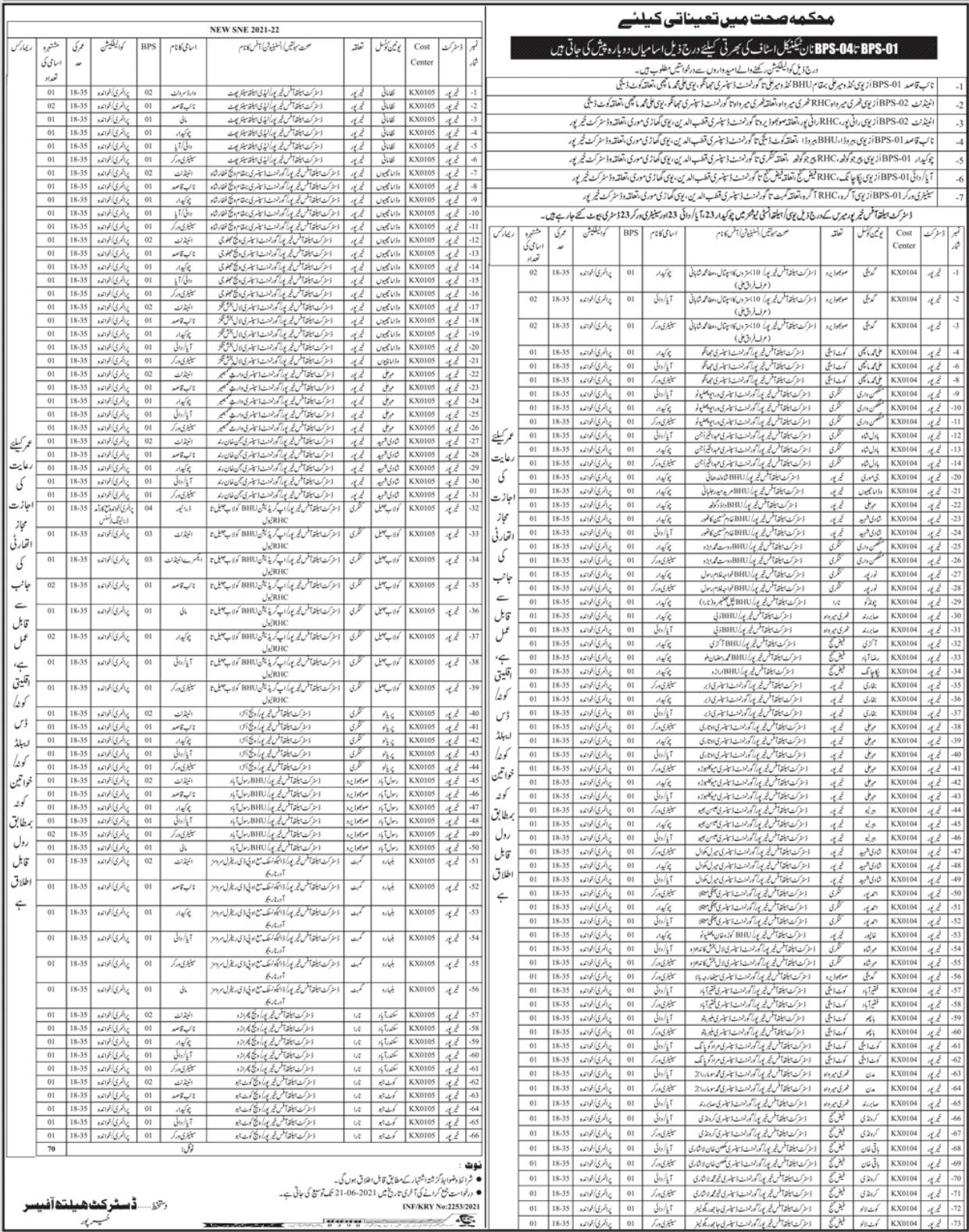 Health Department Khairpur Management Jobs 2021