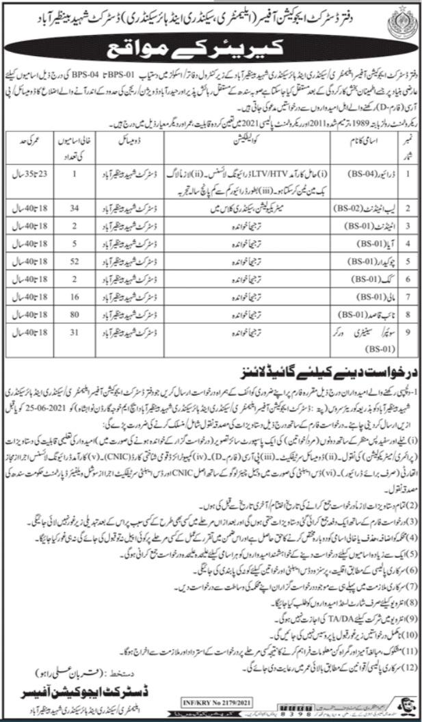 District Education Office ES&HS Benazirabad Jobs 2021