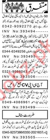Salesman & Computer Operator Jobs 2021 in Peshawar