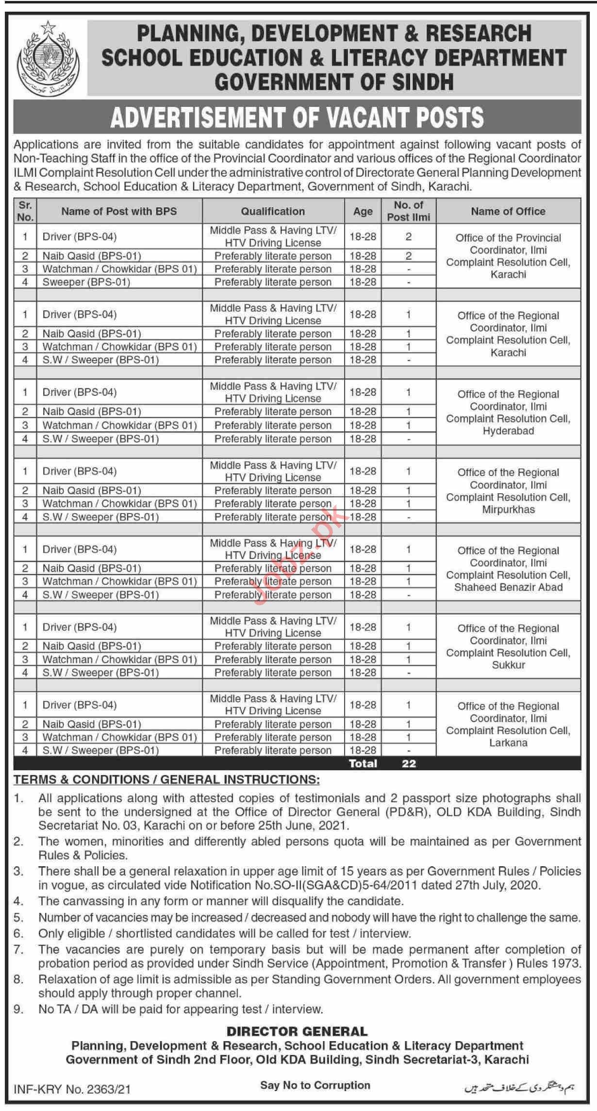 Planning Development & Research Sindh Jobs 2021