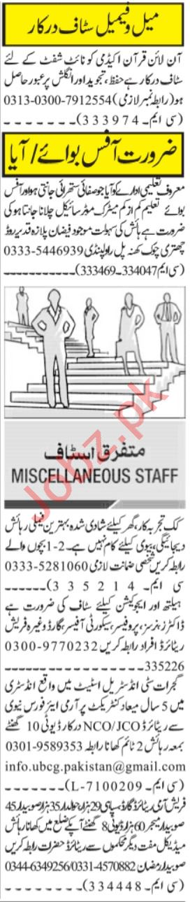 Executive Manager & Quran Teacher Jobs 2021 in Islamabad