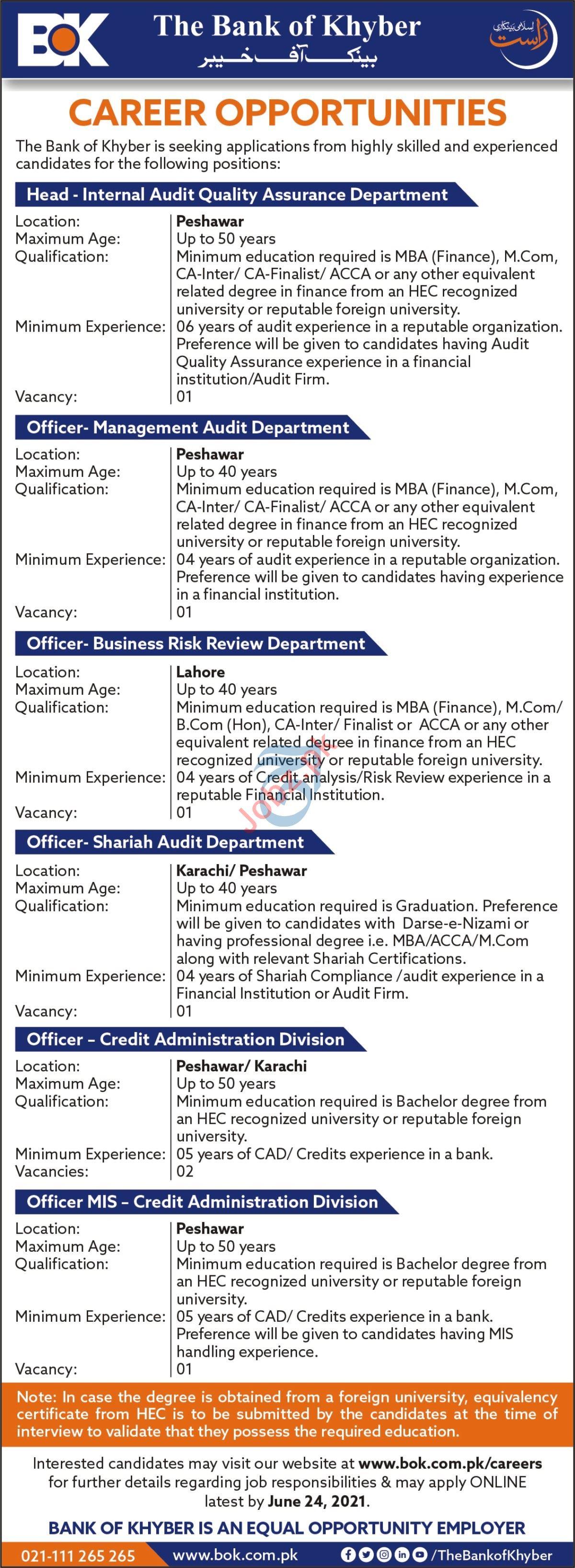 Bank of Khyber BOK Jobs 2021 for Officer Shariah Audit