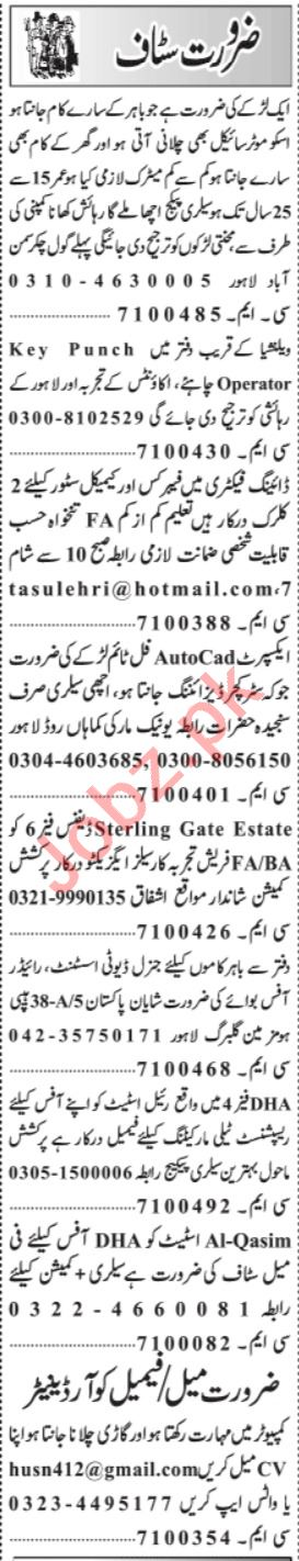 Accounts Manager & Branch Manager Jobs 2021 in Lahore