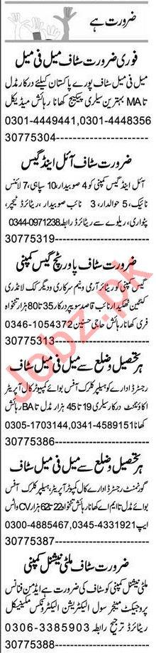 Call Operator & Data Entry Operator Jobs 2021 in Peshawar