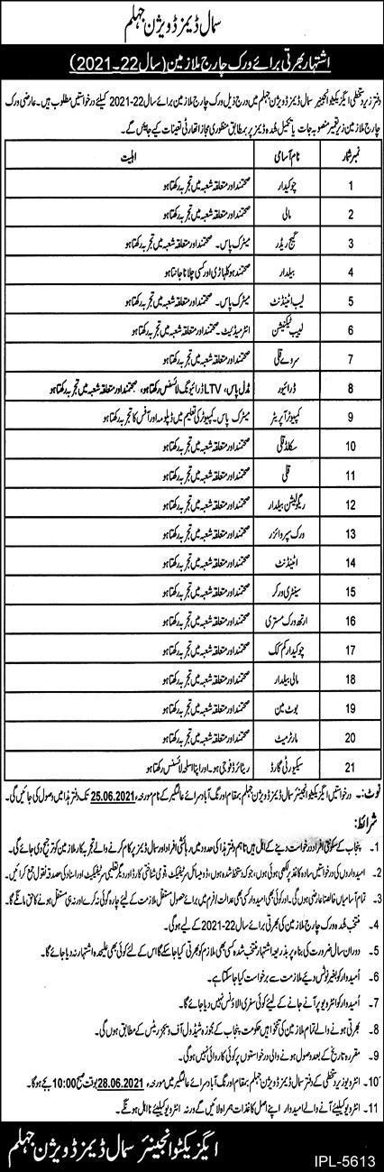 Small Dams Division Jhelum Jobs 2021