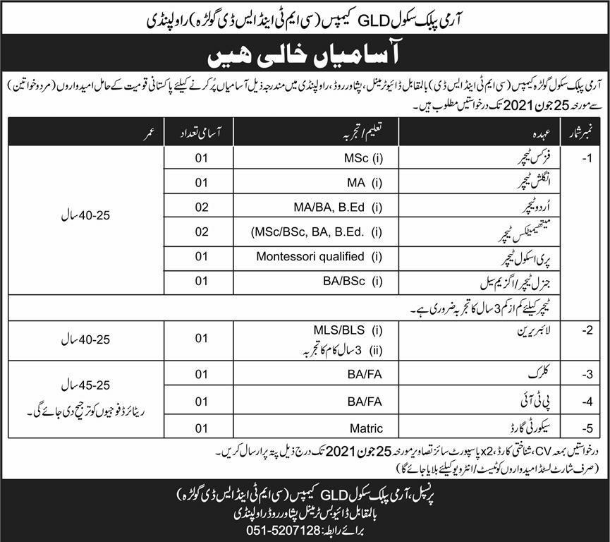 Army Public School Rawalpindi Jobs 2021