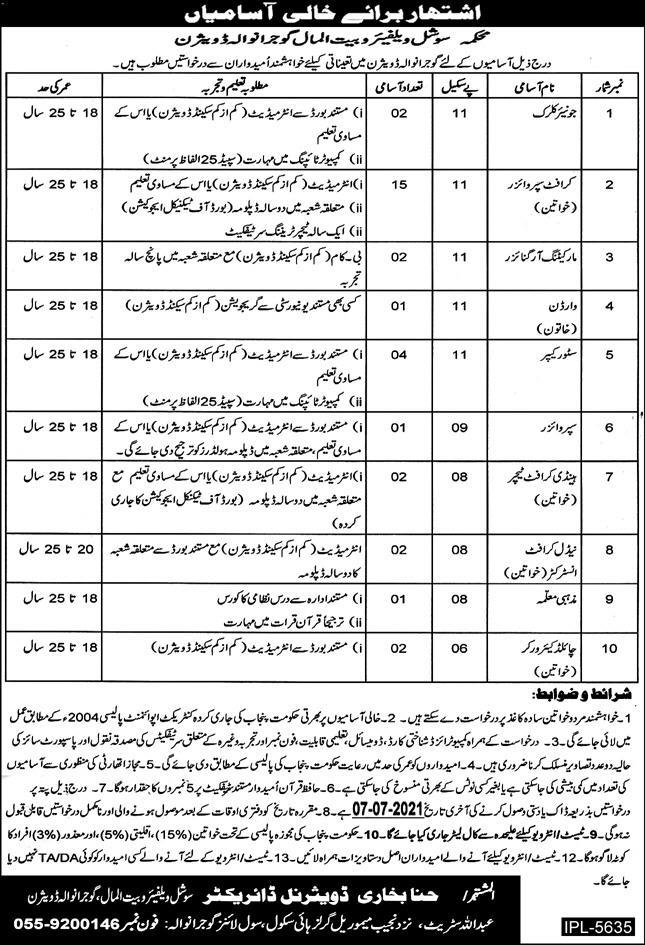 Social Welfare & Bait ul Maal Gujranwala Jobs 2021