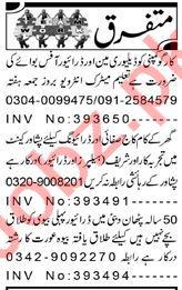 Assistant Supervisor & Sales Officer Jobs 2021 in Peshawar