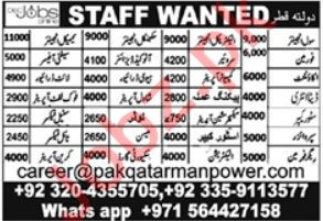 Rigger & Chemical Engineer Jobs 2021 in Qatar