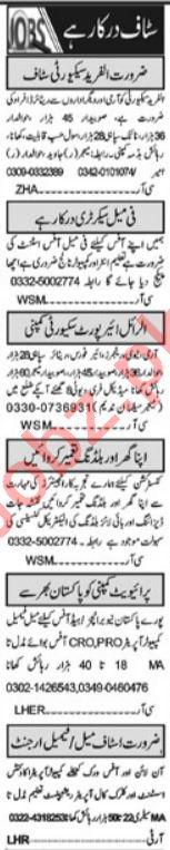 Promotion Officer & Civil Supervisor Jobs 2021 in Islamabad