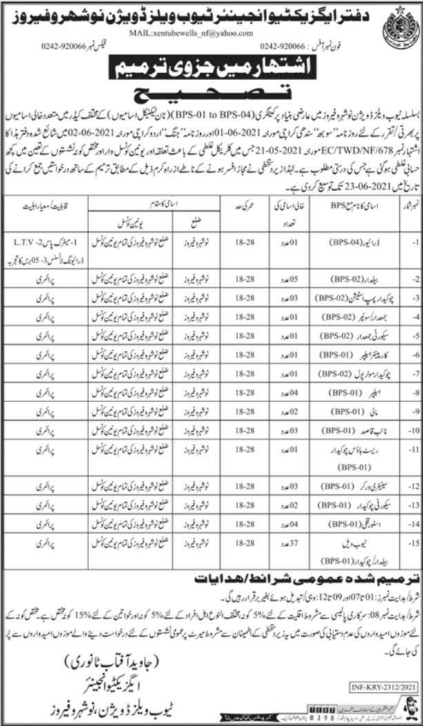 Office of the Executive Engineer Tubewells Division Jobs
